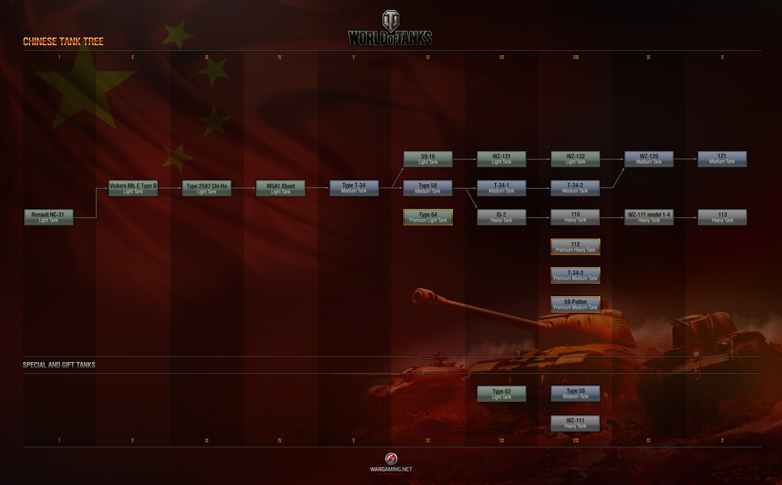 world of tanks quiz what tank are you