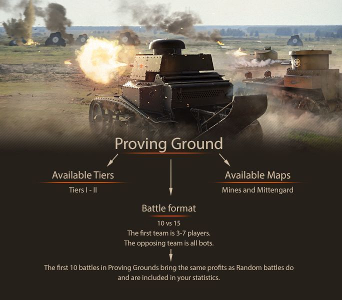 wot_infographic_proving-ground_en.jpg