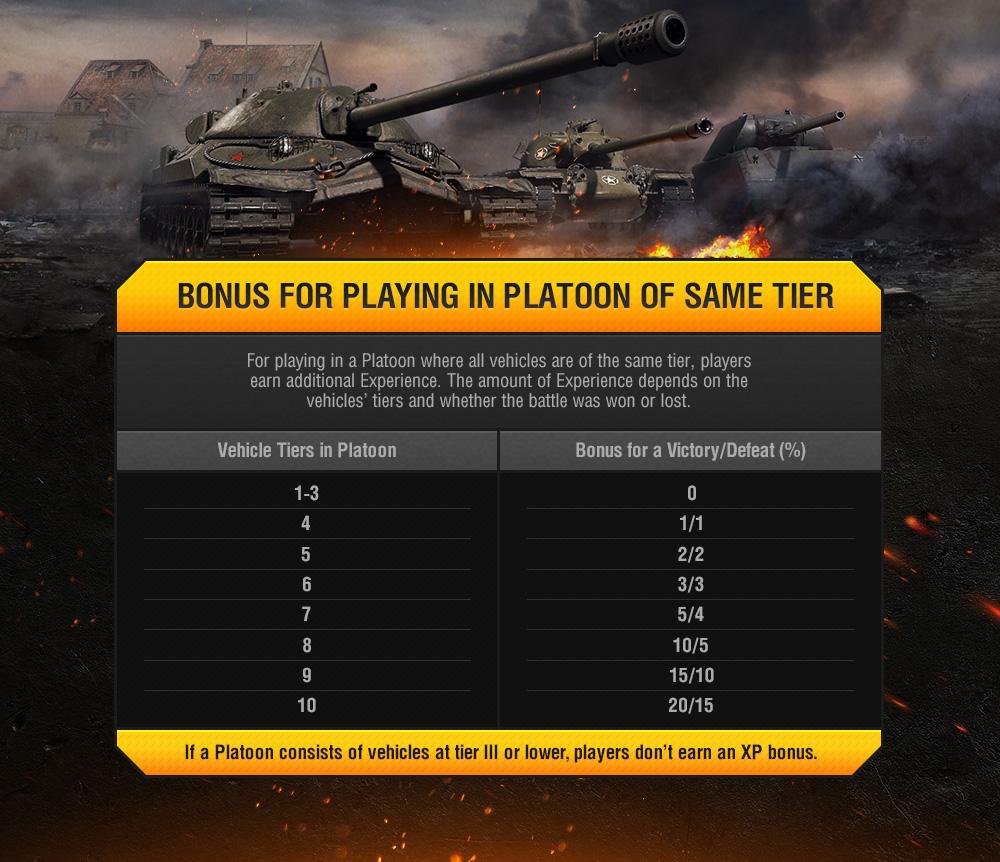 platoon benefits - Newcomers Forum - World of Tanks